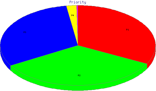 Report20080112_2